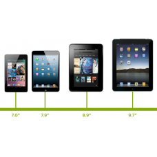 Tablet Management