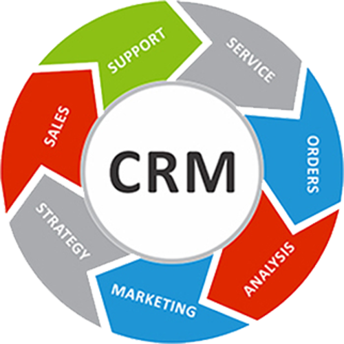 compare customer relationship management crm and scm